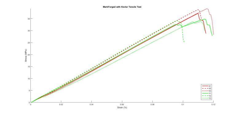MFK_plots